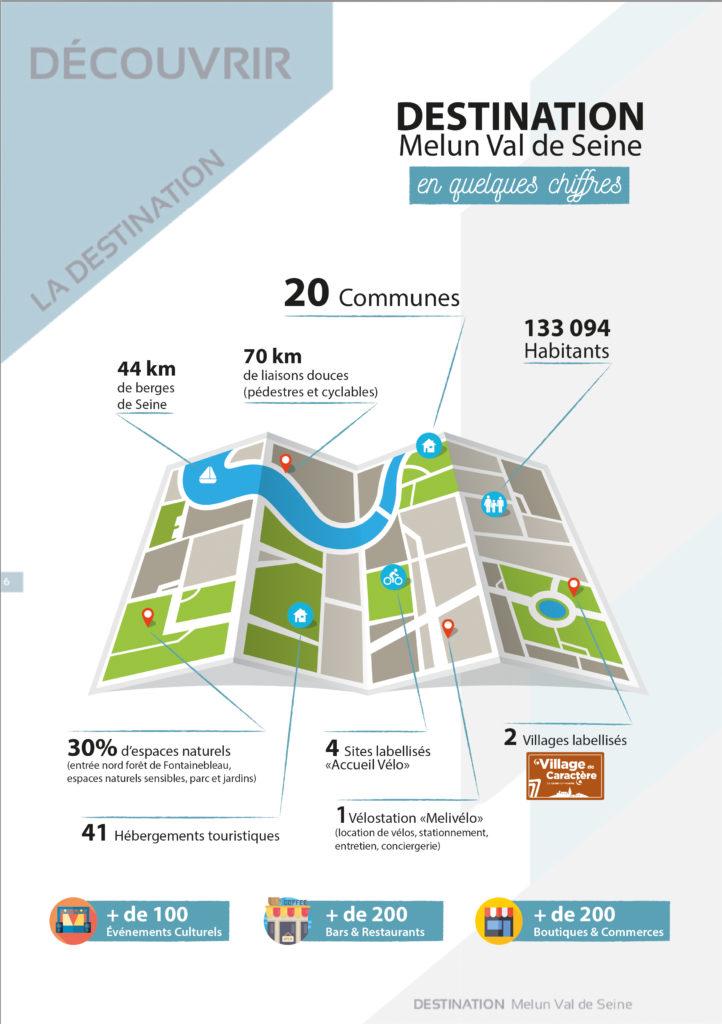 Infographie pour une insertion magazine